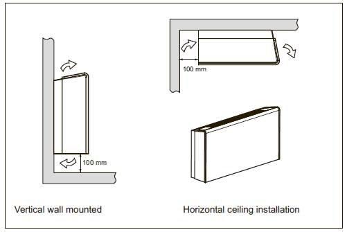 фанкойл DLMO в корпусе, забор воздуха снизу_горизонтальная установка