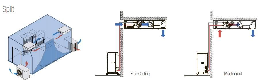 cooling HED HCAT
