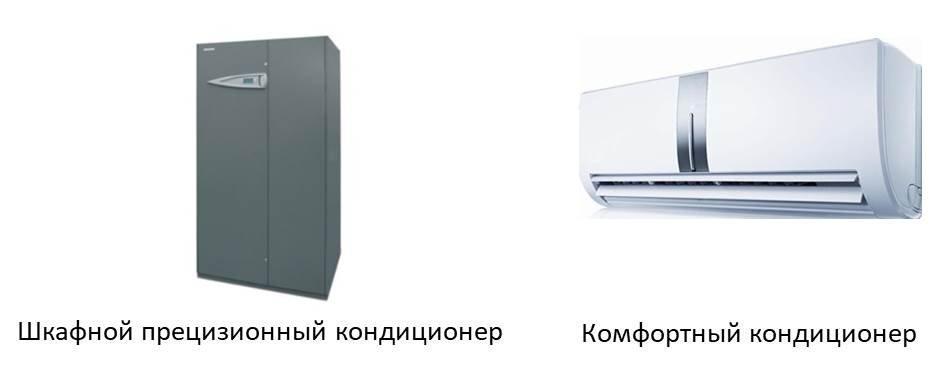 прецизионный кондиционер