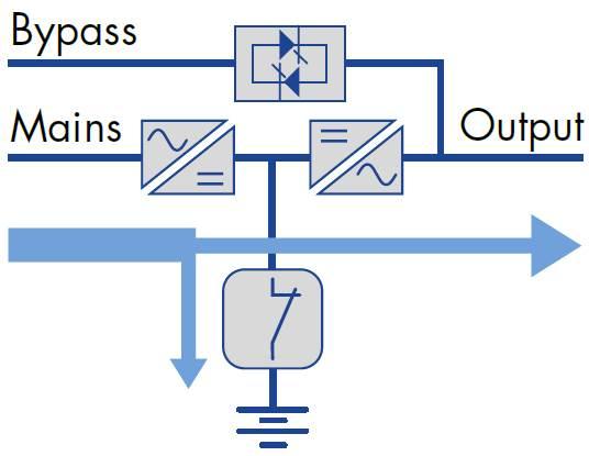 ибп Режим динамического заряда (DCM)